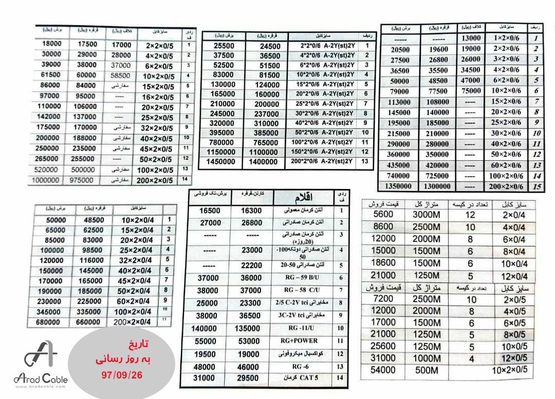 لیست قیمت کابل کرمان اصل