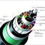 صادرات انواع فیبر نوری