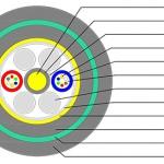 فیبر نوری کانالی ocuc
