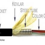 فیبر نوری 6 کور مالتی مود