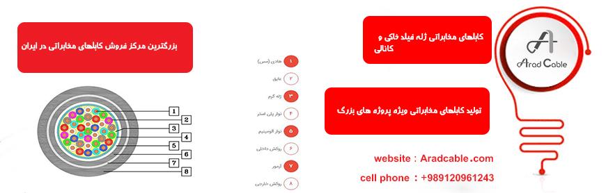کابلهای شهید قندی یزد ژله فیلد
