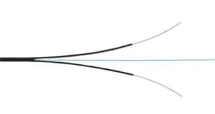 فیبر نوری 2 کور