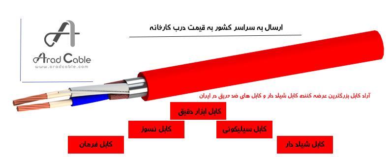 کابل شیلددار اعلام حریق