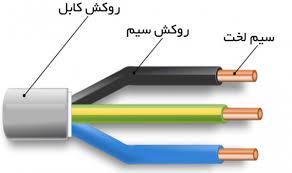 کابل افشان 35*3