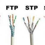 کابل شبکه CAT 6 UTP رویان