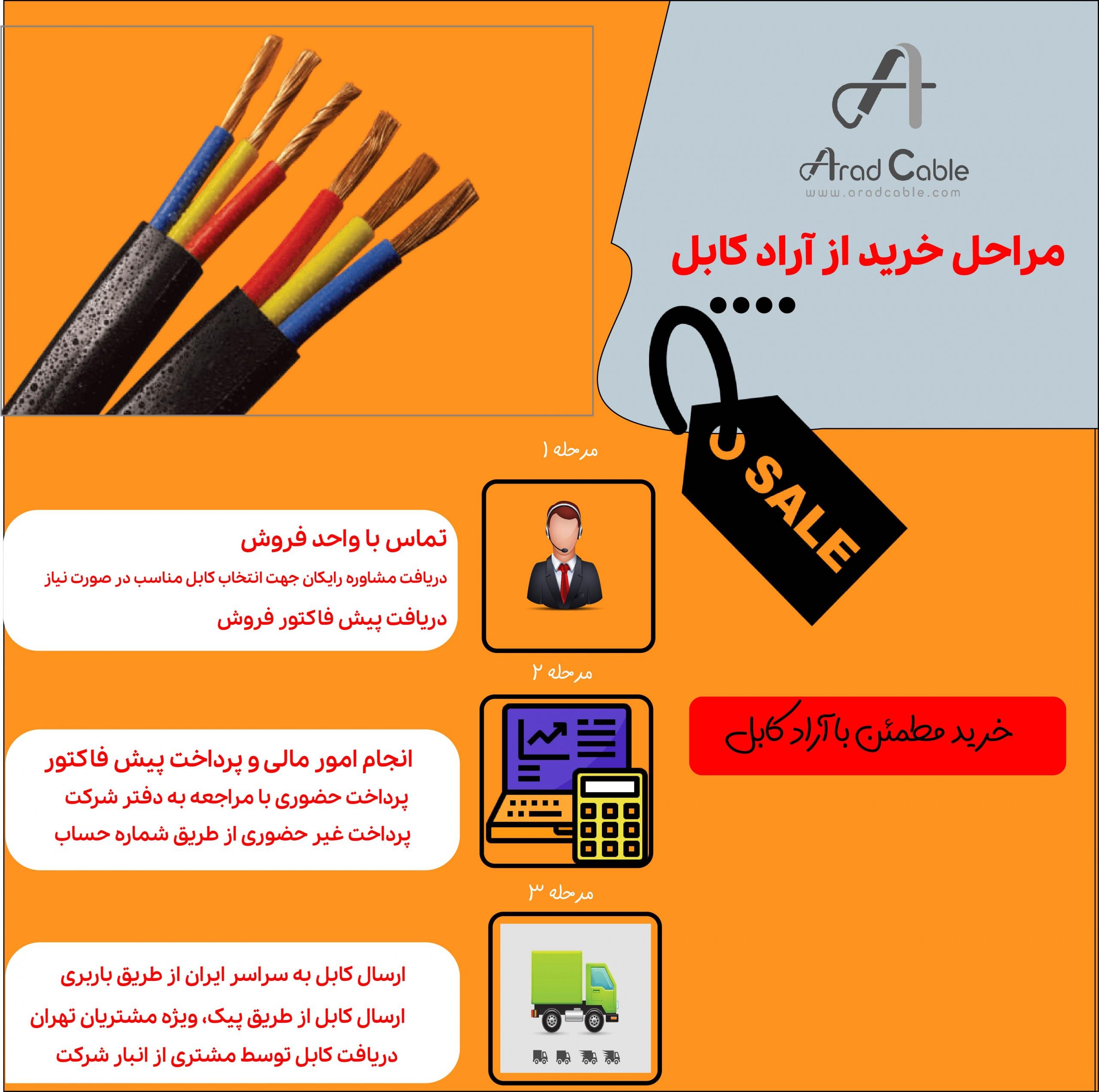 کابل افشان یزد 2.5*2