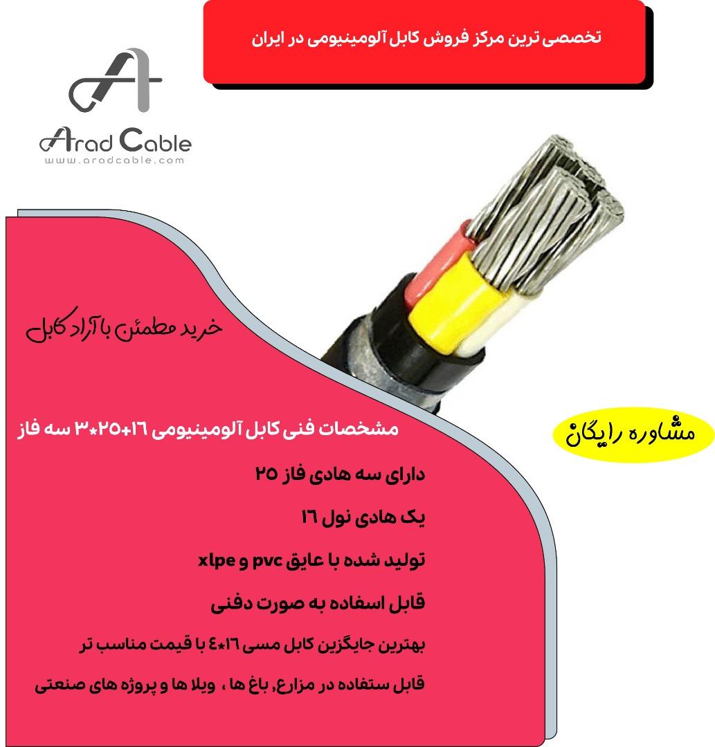 کابل آلومینیومی مسین 25*2
